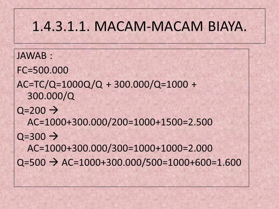 1.4.3.1.1.MACAM-MACAM BIAYA.