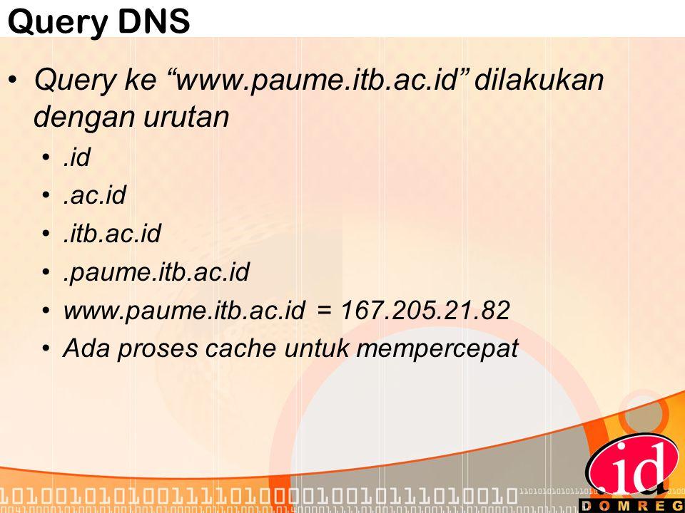 Query DNS •Query ke www.paume.itb.ac.id dilakukan dengan urutan •.id •.ac.id •.itb.ac.id •.paume.itb.ac.id •www.paume.itb.ac.id = 167.205.21.82 •Ada proses cache untuk mempercepat