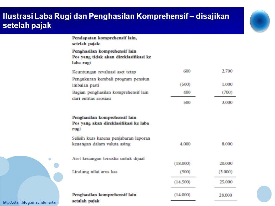 http:/.staff.blog.ui.ac.id/martani Ilustrasi Laba Rugi dan Penghasilan Komprehensif – disajikan setelah pajak