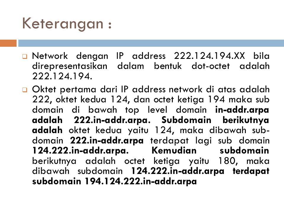 Keterangan :  Network dengan IP address 222.124.194.XX bila direpresentasikan dalam bentuk dot-octet adalah 222.124.194.  Oktet pertama dari IP addr