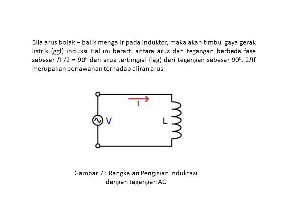 Bila arus bolak – balik mengalir pada induktor, maka akan timbul gaya gerak listrik (ggl) induksi Hal ini berarti antara arus dan tegangan berbeda fase sebesar Л /2 = 90 0 dan arus tertinggal (lag) dari tegangan sebesar 90 0.