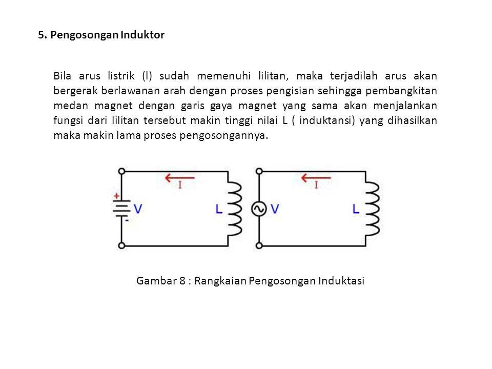 5. Pengosongan Induktor Bila arus listrik (l) sudah memenuhi lilitan, maka terjadilah arus akan bergerak berlawanan arah dengan proses pengisian sehin