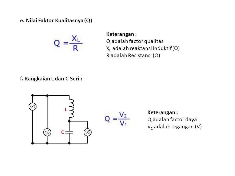 e. Nilai Faktor Kualitasnya (Q) Keterangan : Q adalah factor qualitas X L adalah reaktansi induktif (Ω) R adalah Resistansi (Ω) f. Rangkaian L dan C S