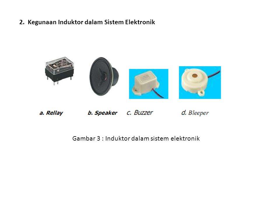 2. Kegunaan Induktor dalam Sistem Elektronik Gambar 3 : Induktor dalam sistem elektronik