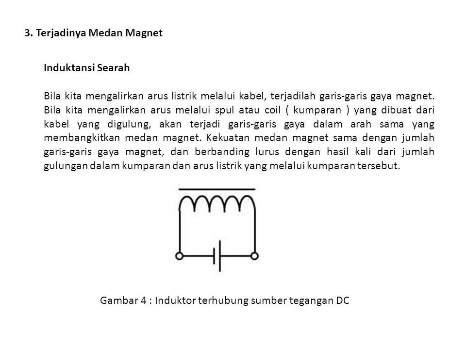 3. Terjadinya Medan Magnet Induktansi Searah Bila kita mengalirkan arus listrik melalui kabel, terjadilah garis-garis gaya magnet. Bila kita mengalirk