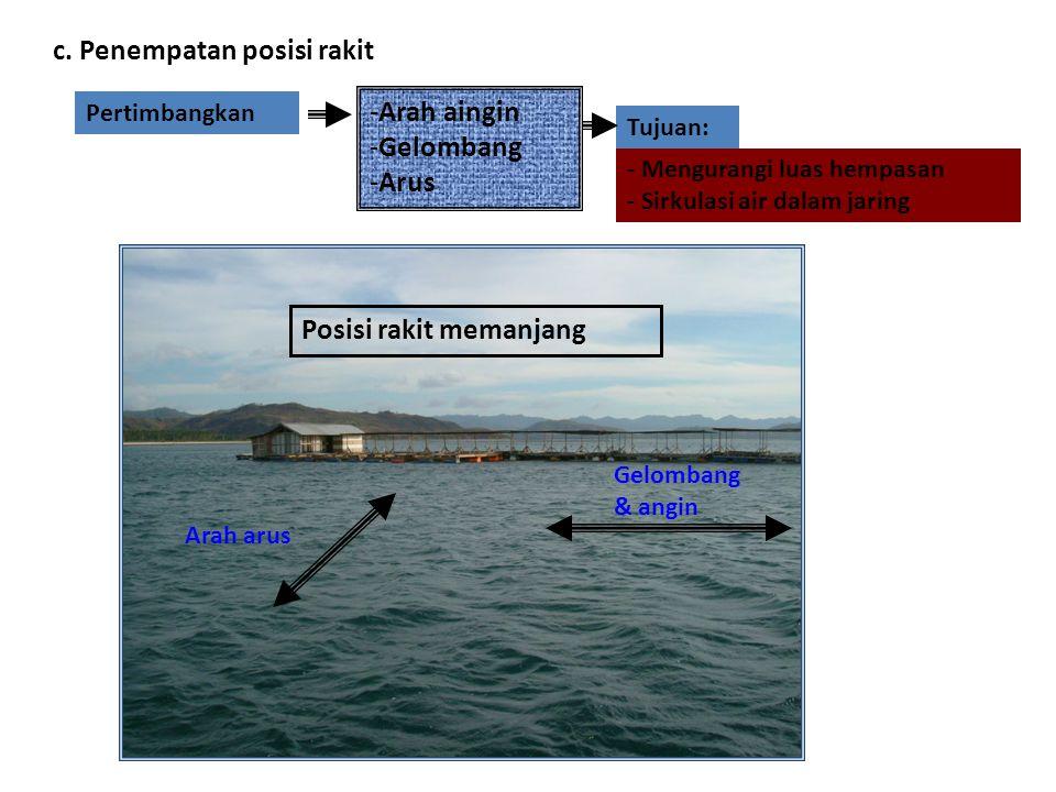 c. Penempatan posisi rakit -Arah aingin -Gelombang -Arus Gelombang & angin Posisi rakit memanjang Arah arus Pertimbangkan - Mengurangi luas hempasan -