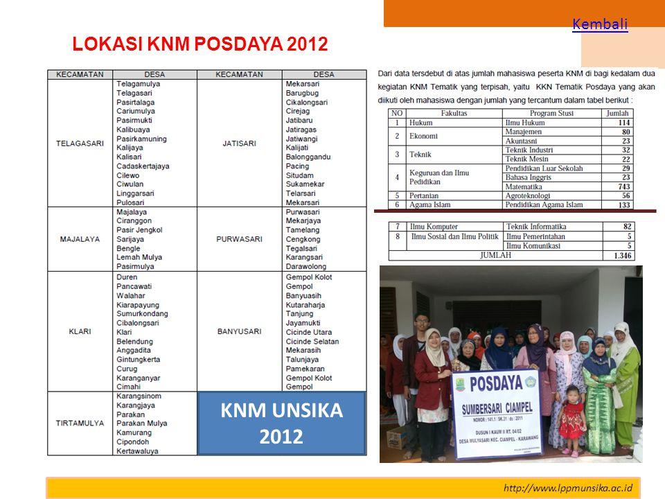 LOKASI KNM POSDAYA 2012 http://www.lppmunsika.ac.id KNM UNSIKA 2012 Kembali