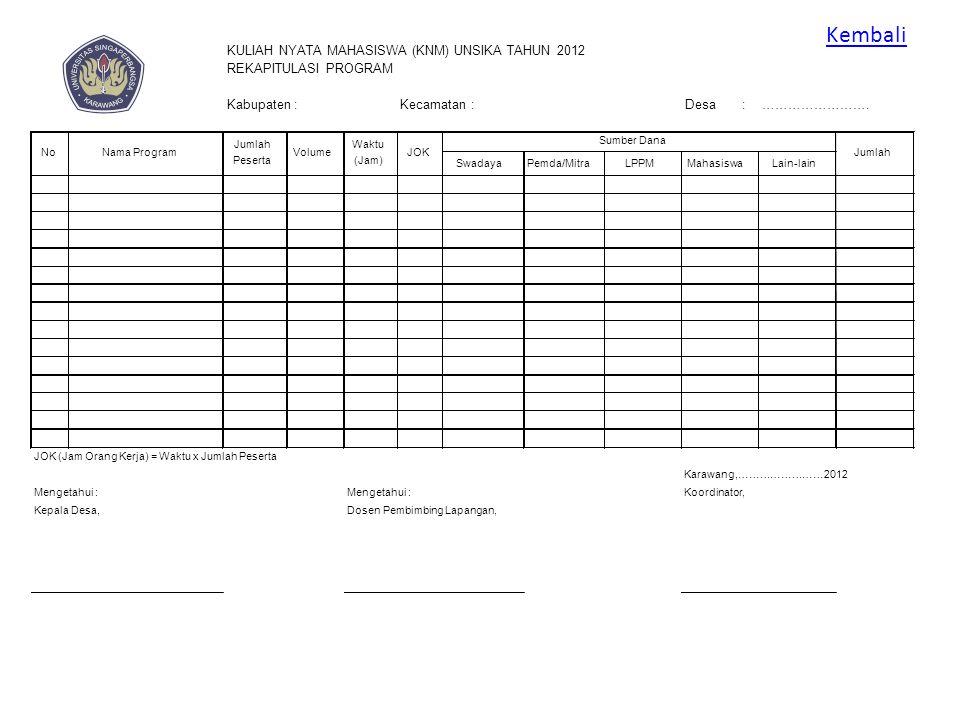 KULIAH NYATA MAHASISWA (KNM) UNSIKA TAHUN 2012 REKAPITULASI PROGRAM Kabupaten :Kecamatan :Desa :…………………….