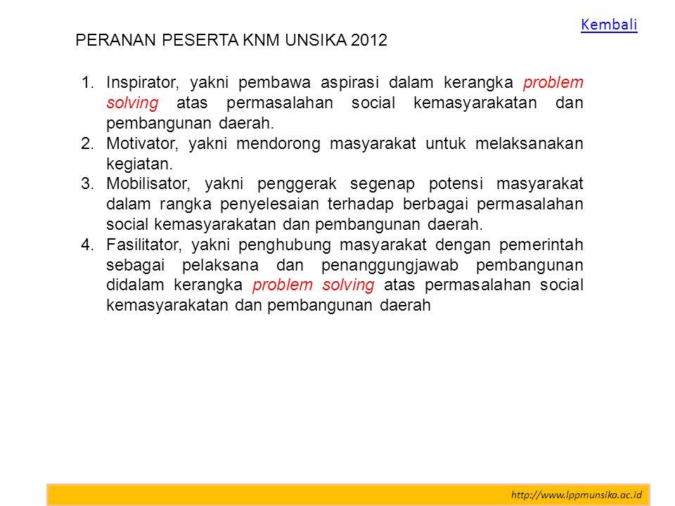 NoHari/TanggalN a m aInstansi & AlamatMaksud & TujuanKesan/PesanTanda Tangan Karawang, ……………….2012 Ketua Kelompok KNM Desa…..