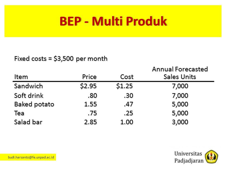 budi.harsanto@fe.unpad.ac.id BEP - Multi ProdukBEP - Multi Produk