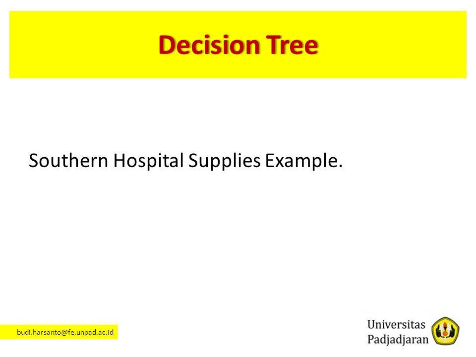 budi.harsanto@fe.unpad.ac.id Decision TreeDecision Tree Southern Hospital Supplies Example.