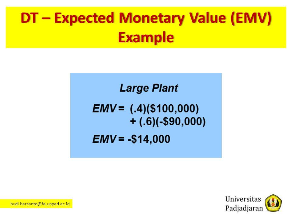 budi.harsanto@fe.unpad.ac.id DT – Expected Monetary Value (EMV) Example