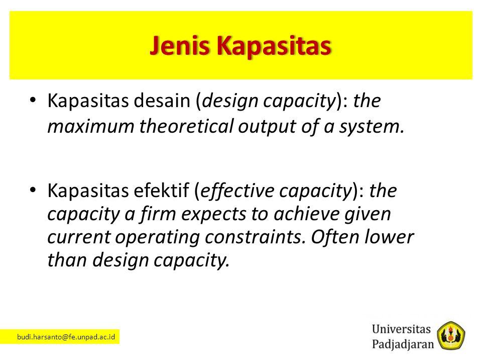 budi.harsanto@fe.unpad.ac.id Jenis KapasitasJenis Kapasitas • Kapasitas desain (design capacity): the maximum theoretical output of a system. • Kapasi