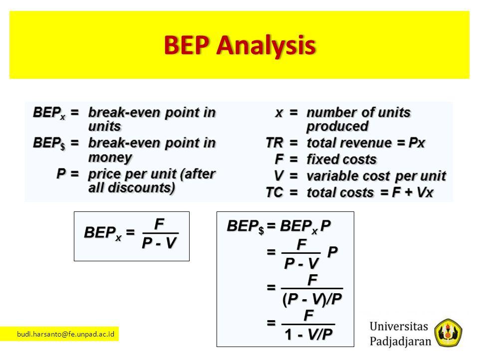 budi.harsanto@fe.unpad.ac.id BEP – Produk TunggalBEP – Produk Tunggal BEP $ & BEP x ?