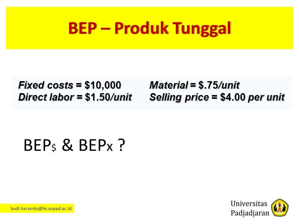 budi.harsanto@fe.unpad.ac.id BEP – Produk TunggalBEP – Produk Tunggal