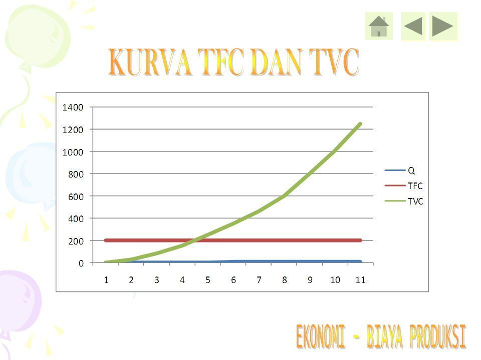 QTFCTVC 0 2000 1 30 2 200 80 3 200 150 4 200 250 5 200 350 6 200 460 7 200 600 8 200 800 9 200 1,010 10 200 1,250