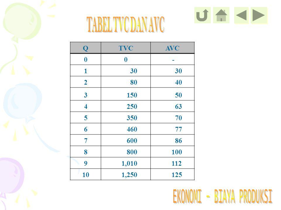 200 C 0Q TFC AFC