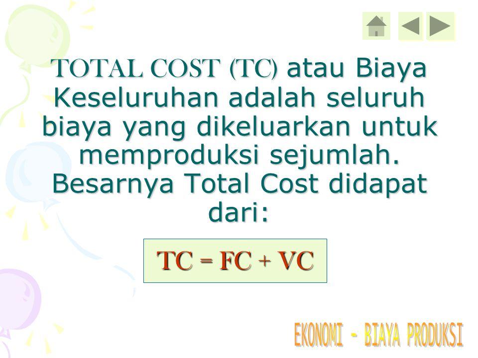TOTAL VARIABLE COST (TVC) atau Biaya Tidak Tetap adalah biaya yang besarnya tergantung jumlah produksi.