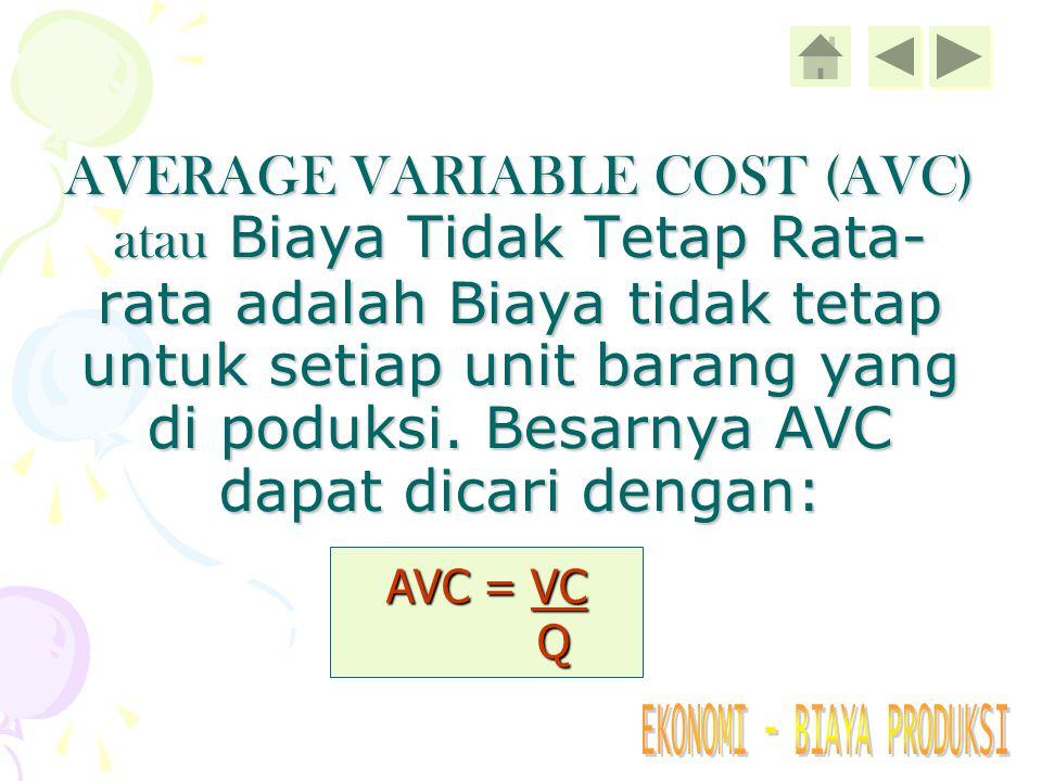 AVERAGE FIXED COST (AFC) atau Biaya Tetap Rata-rata adalah Biaya tetap untuk setiap unit barang yang di poduksi. Besarnya AFC di dapat dari: AFC = FC