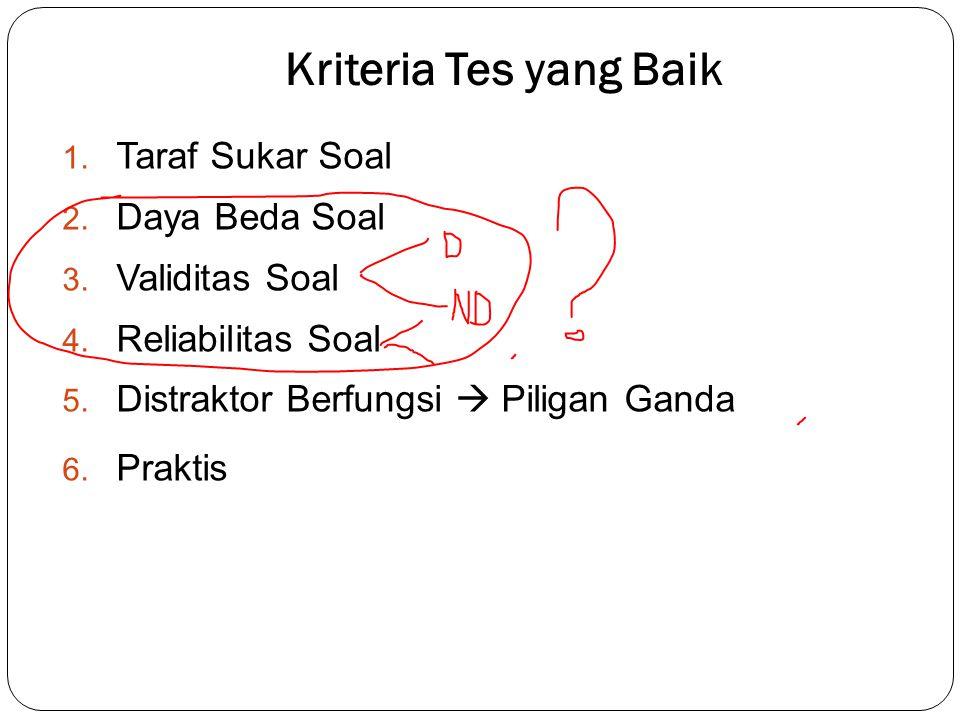 Kriteria Tes yang Baik 1.Taraf Sukar Soal 2. Daya Beda Soal 3.