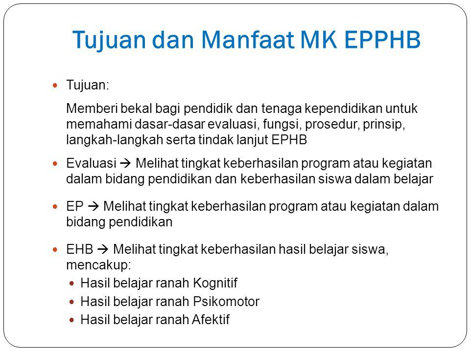Perundang-undangan terkait EPPHB  UU No.14 tahun 2005 tentang .