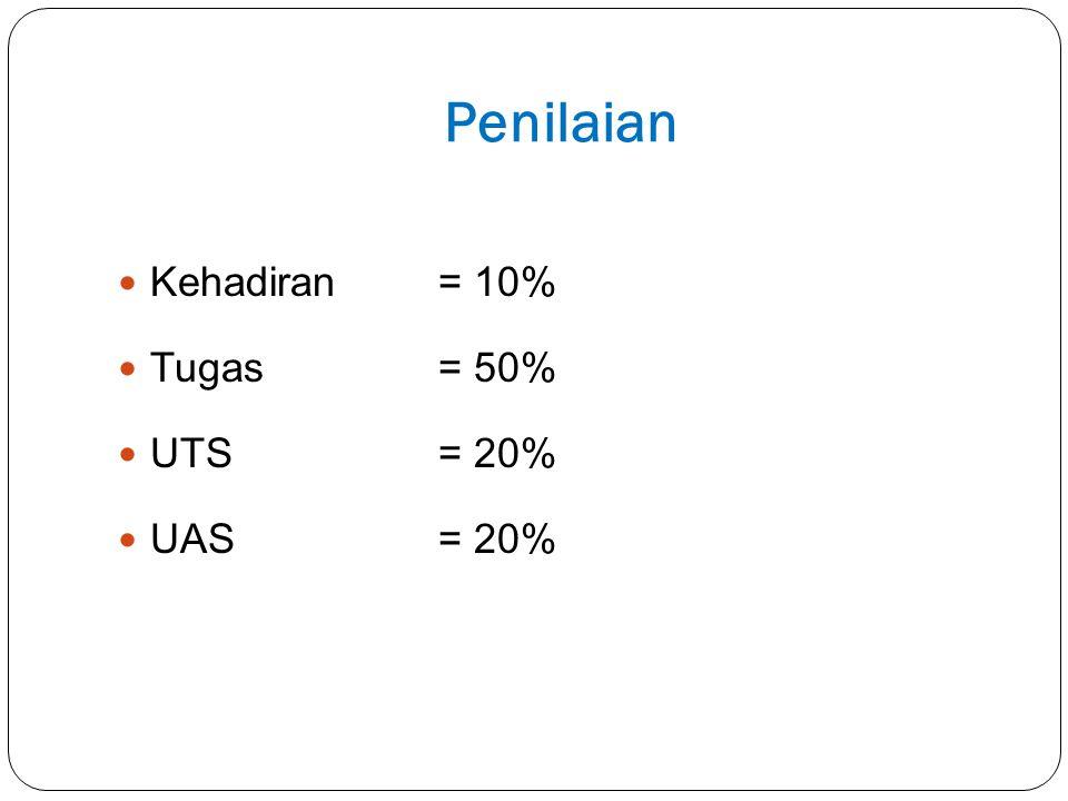 Penilaian  Kehadiran= 10%  Tugas= 50%  UTS= 20%  UAS= 20%