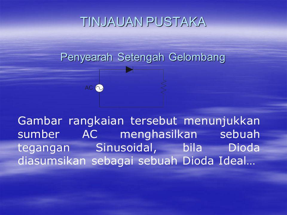  Gelombang input V 3,5 3,5 5 10 15 t 5 10 15 t