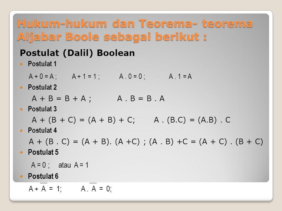 Hukum-hukum dan Teorema- teorema Aljabar Boole sebagai berikut : Postulat (Dalil) Boolean  Postulat 1 A + 0 = A ; A + 1 = 1 ; A. 0 = 0 ; A. 1 = A  P