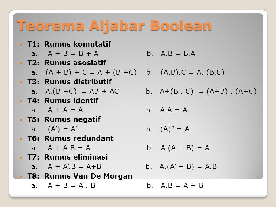 Teorema Aljabar Boolean  T1: Rumus komutatif a. A + B = B + A b. A.B = B.A  T2: Rumus asosiatif a. (A + B) + C = A + (B +C) b. (A.B).C = A. (B.C) 