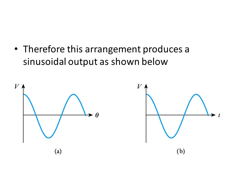 • Therefore this arrangement produces a sinusoidal output as shown below
