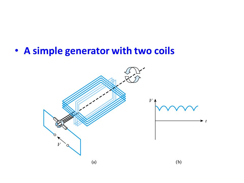 • A simple generator with two coils