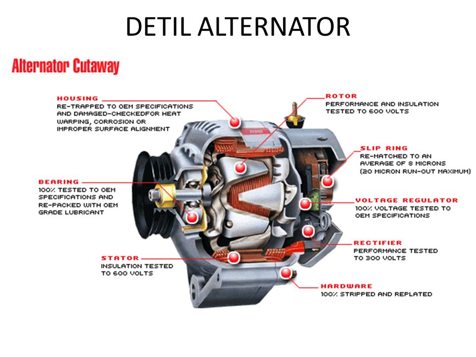 Example – see Example 23.2 from course text A four-pole alternator is required to operate at 60 Hz.