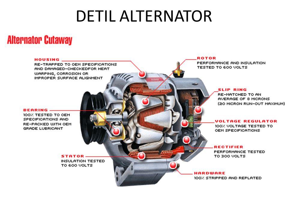 JENIS GENERATOR • Generator AC – Generator arus bolak-balik yaitu generator dimana tegangan yang dihasilkan (tegangan out put ) berupa tegangan bolak-balik.