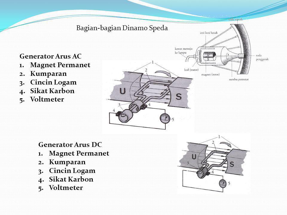Bagian-bagian Dinamo Speda Generator Arus AC 1.Magnet Permanet 2.Kumparan 3.Cincin Logam 4.Sikat Karbon 5.Voltmeter Generator Arus DC 1.Magnet Permane