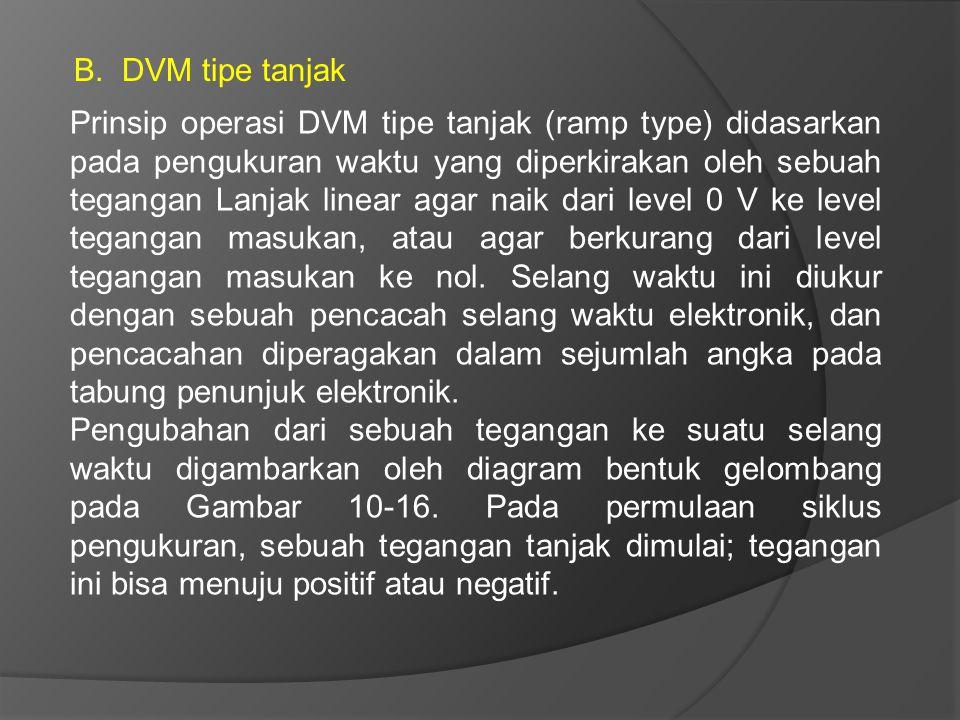 B.DVM tipe tanjak Prinsip operasi DVM tipe tanjak (ramp type) didasarkan pada pengukuran waktu yang diperkirakan oleh sebuah tegangan Lanjak linear ag