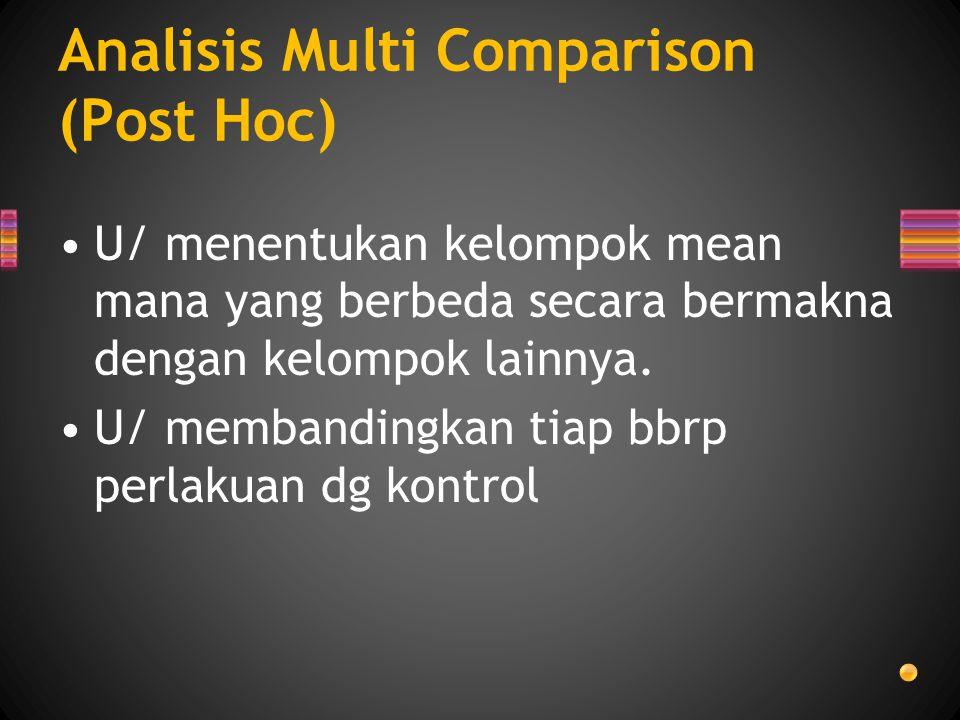 Analisis Multi Comparison (Post Hoc) •U/ menentukan kelompok mean mana yang berbeda secara bermakna dengan kelompok lainnya. •U/ membandingkan tiap bb