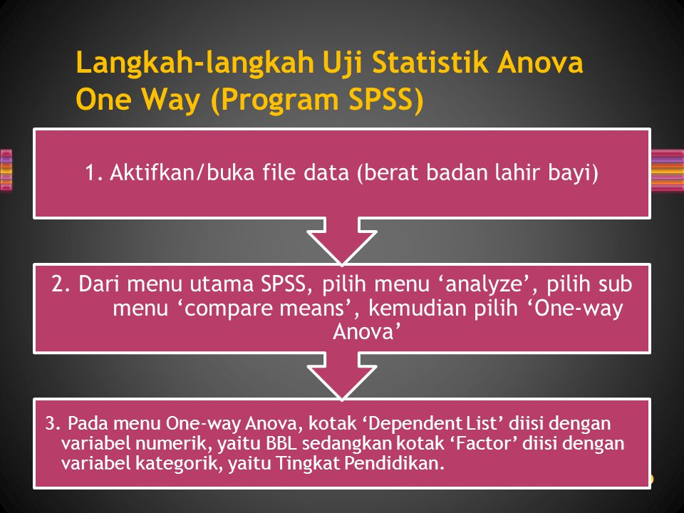 Langkah-langkah Uji Statistik Anova One Way (Program SPSS) 3. Pada menu One-way Anova, kotak 'Dependent List' diisi dengan variabel numerik, yaitu BBL