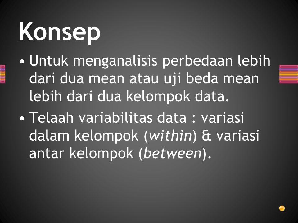 Konsep •Untuk menganalisis perbedaan lebih dari dua mean atau uji beda mean lebih dari dua kelompok data. •Telaah variabilitas data : variasi dalam ke