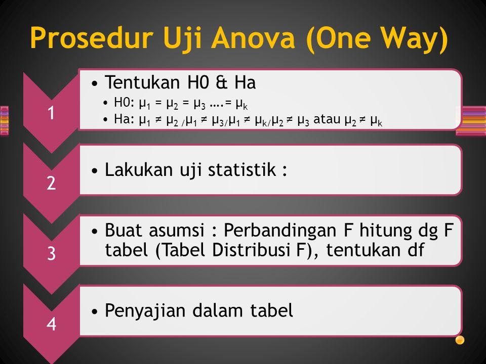 Prosedur Uji Anova (One Way) 1 •Tentukan H0 & Ha •H0: µ 1 = µ 2 = µ 3 ….= µ k •Ha: µ 1 ≠ µ 2 / µ 1 ≠ µ 3/ µ 1 ≠ µ k/ µ 2 ≠ µ 3 atau µ 2 ≠ µ k 2 •Lakukan uji statistik : 3 •Buat asumsi : Perbandingan F hitung dg F tabel (Tabel Distribusi F), tentukan df 4 •Penyajian dalam tabel
