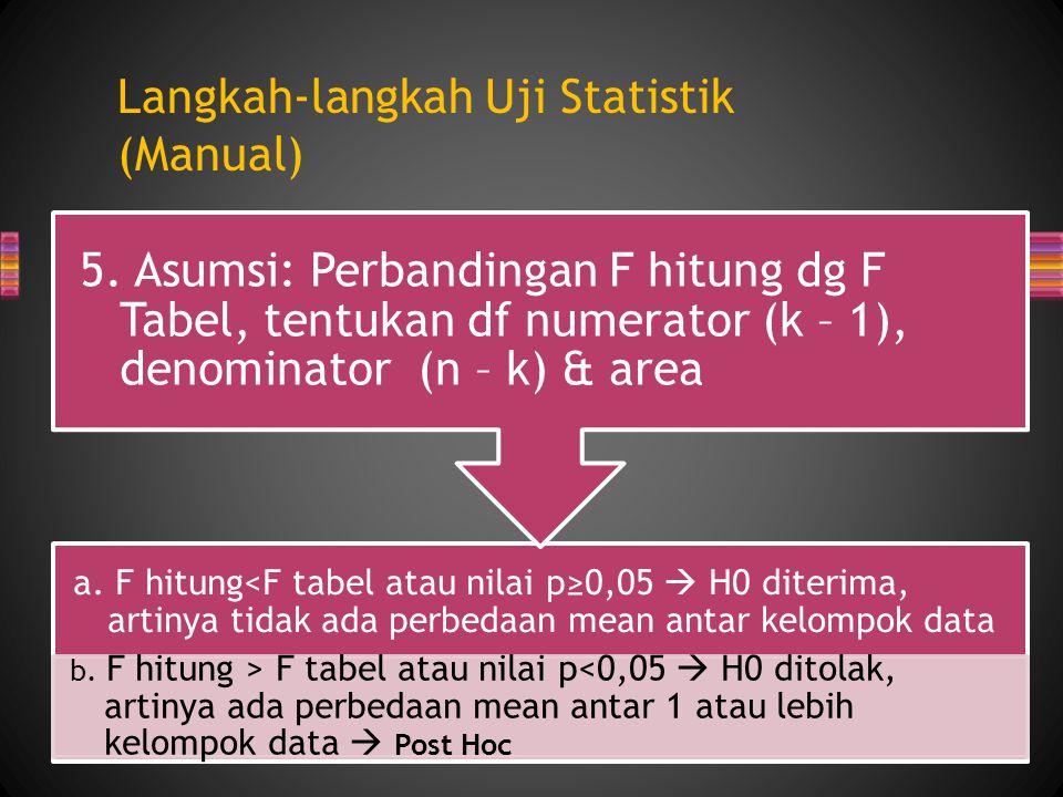 Langkah-langkah Uji Statistik Anova Two Way (Program SPSS) 2.