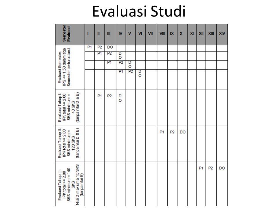 Evaluasi Studi
