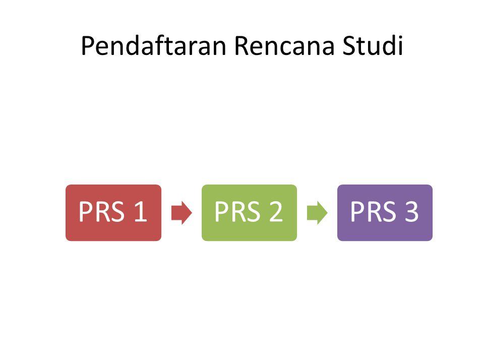 Pendaftaran Rencana Studi PRS 1PRS 2PRS 3