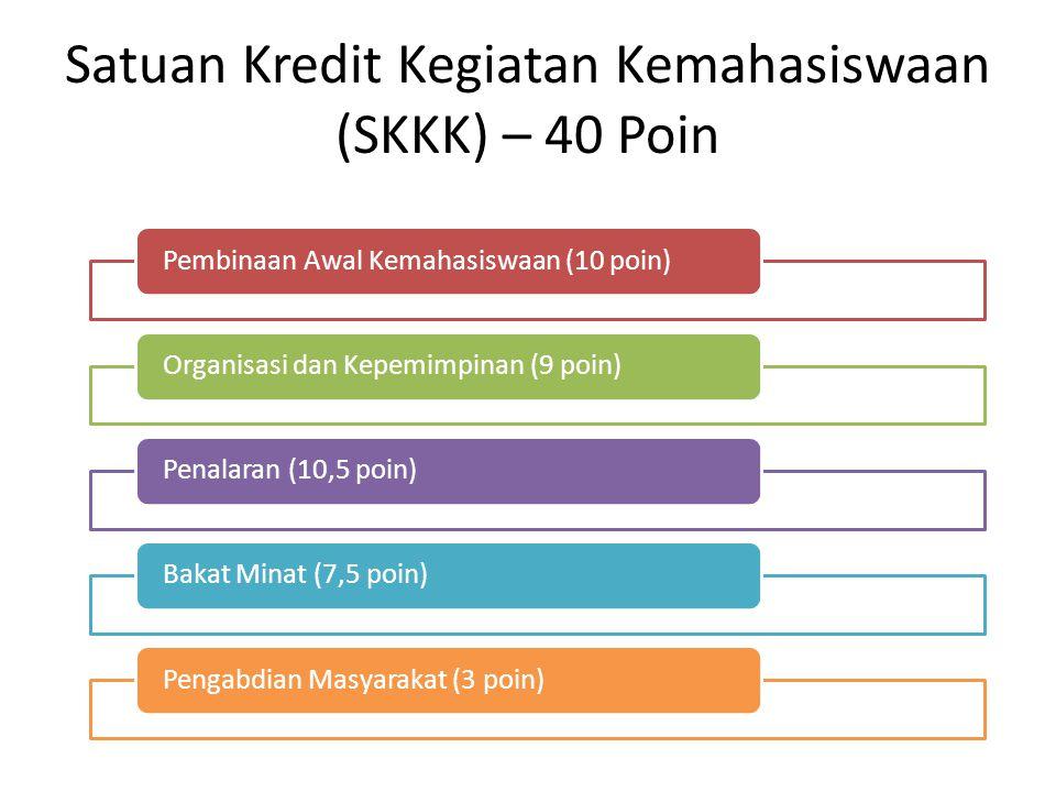 Satuan Kredit Kegiatan Kemahasiswaan (SKKK) – 40 Poin Pembinaan Awal Kemahasiswaan (10 poin)Organisasi dan Kepemimpinan (9 poin)Penalaran (10,5 poin)Bakat Minat (7,5 poin)Pengabdian Masyarakat (3 poin)