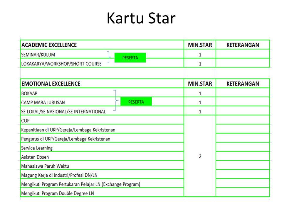 Kartu Star