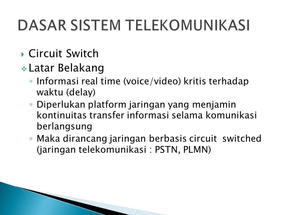  Circuit Switch  Latar Belakang ◦ Informasi real time (voice/video) kritis terhadap waktu (delay) ◦ Diperlukan platform jaringan yang menjamin konti