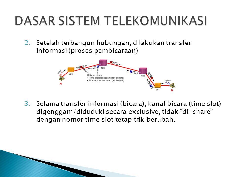2.Setelah terbangun hubungan, dilakukan transfer informasi (proses pembicaraan) 3.Selama transfer informasi (bicara), kanal bicara (time slot) digengg