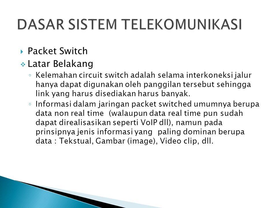  Packet Switch  Latar Belakang ◦ Kelemahan circuit switch adalah selama interkoneksi jalur hanya dapat digunakan oleh panggilan tersebut sehingga li