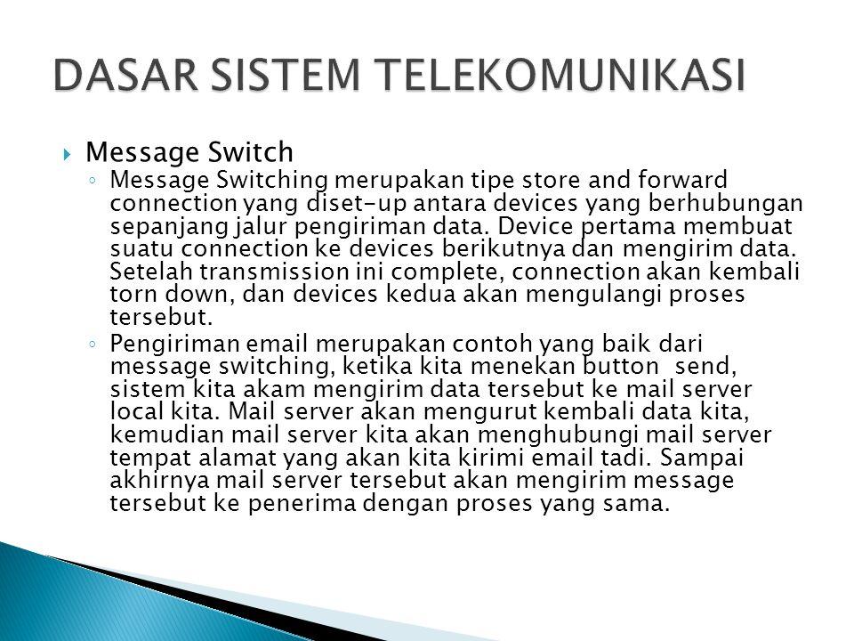  Message Switch ◦ Message Switching merupakan tipe store and forward connection yang diset-up antara devices yang berhubungan sepanjang jalur pengiri