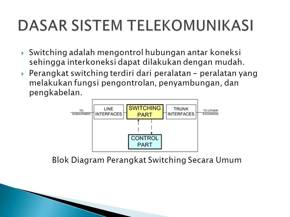  Switching adalah mengontrol hubungan antar koneksi sehingga interkoneksi dapat dilakukan dengan mudah.  Perangkat switching terdiri dari peralatan