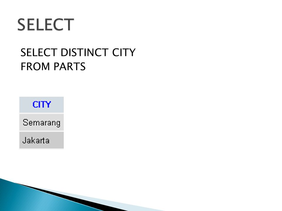 SELECT DISTINCT CITY FROM PARTS